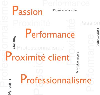 les 4 valeurs de l'entreprise de services conseil Akova de Québec